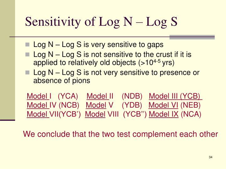 Sensitivity of Log N – Log S