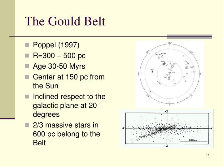 The Gould Belt