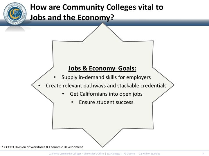 How are community c olleges vital to jobs and the economy