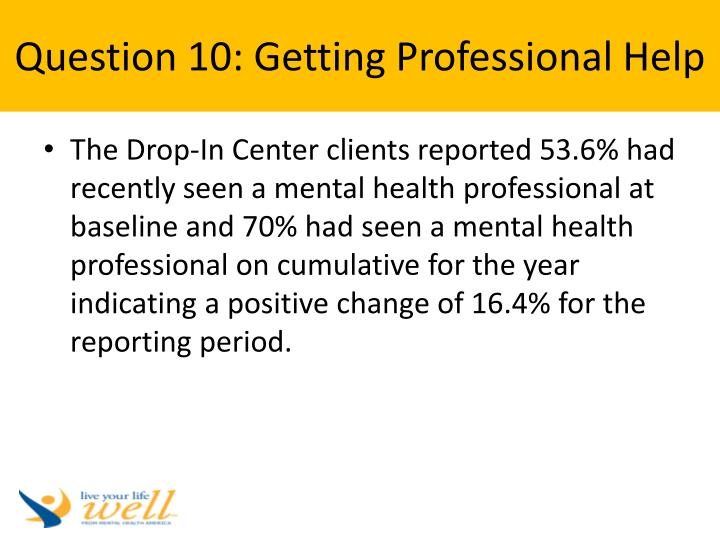 Question 10: Getting Professional Help