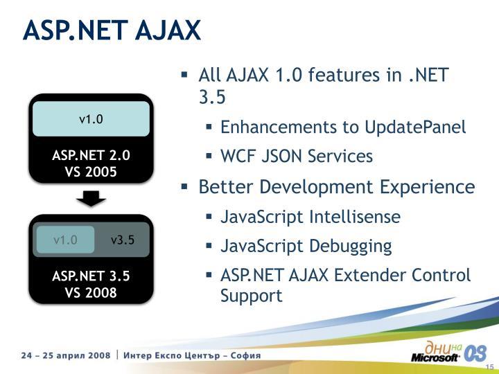 ASP.NET AJAX