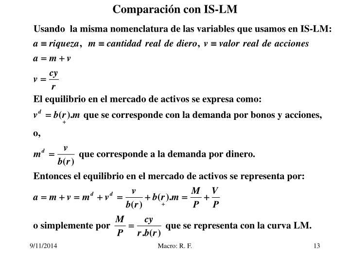Comparación con IS-LM