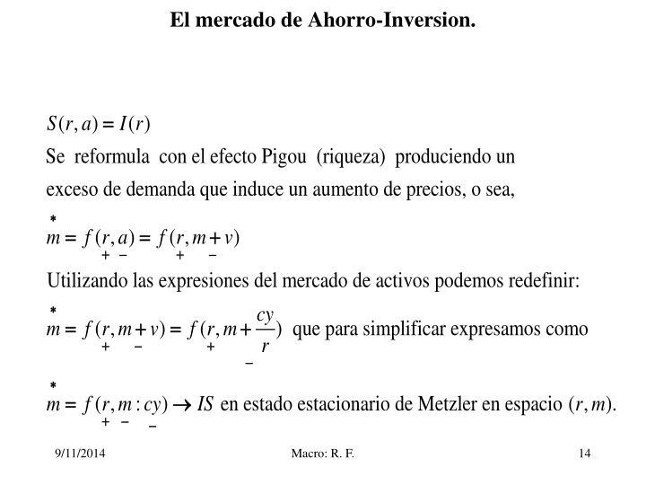 El mercado de Ahorro-Inversion.