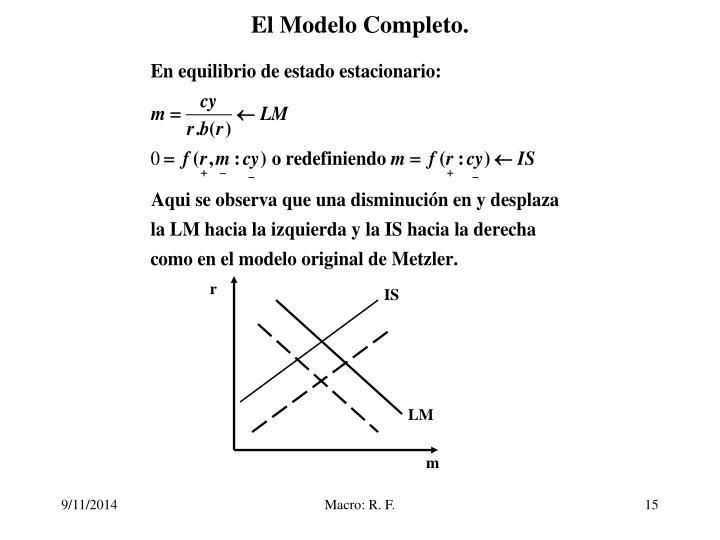 El Modelo Completo.