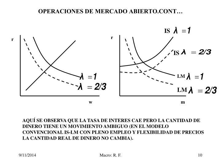 OPERACIONES DE MERCADO ABIERTO.CONT…