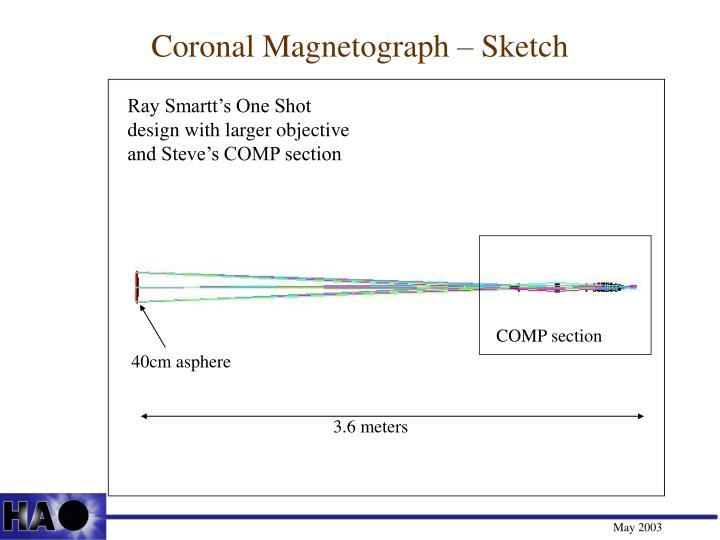 Coronal Magnetograph – Sketch