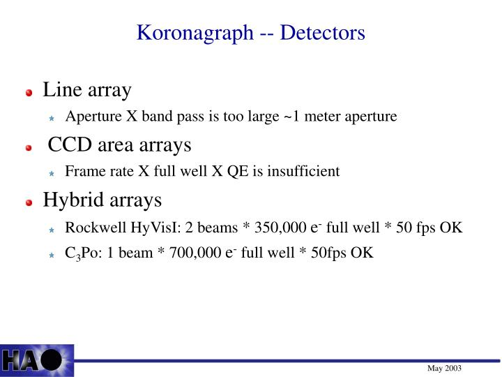 Koronagraph -- Detectors
