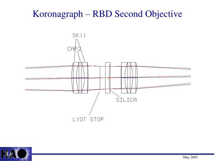 Koronagraph – RBD Second Objective
