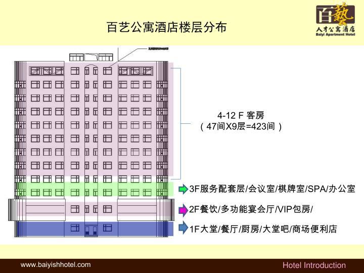 百艺公寓酒店楼层分布