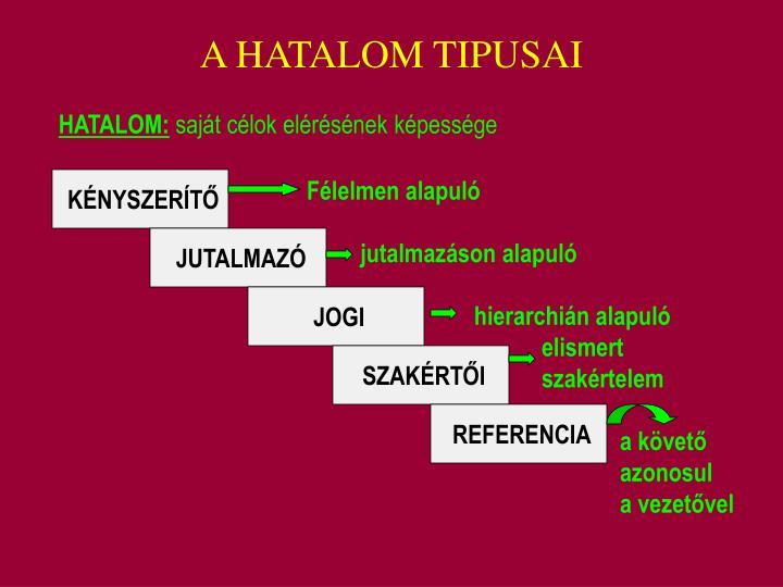 A HATALOM TIPUSAI