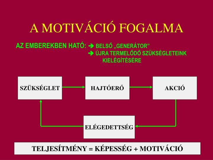 A MOTIVÁCIÓ FOGALMA