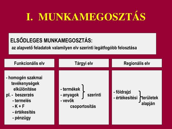 I.  MUNKAMEGOSZTÁS