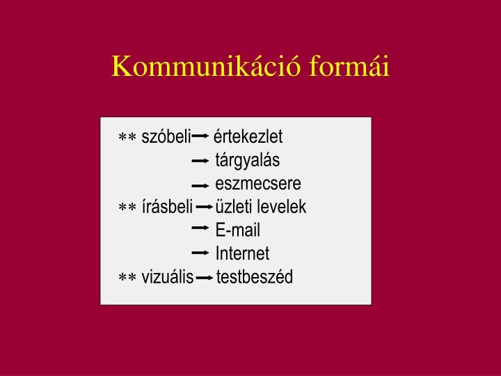 Kommunikáció formái