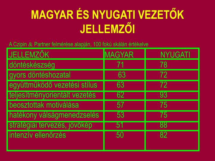 Magyar s nyugati vezet k jellemz i