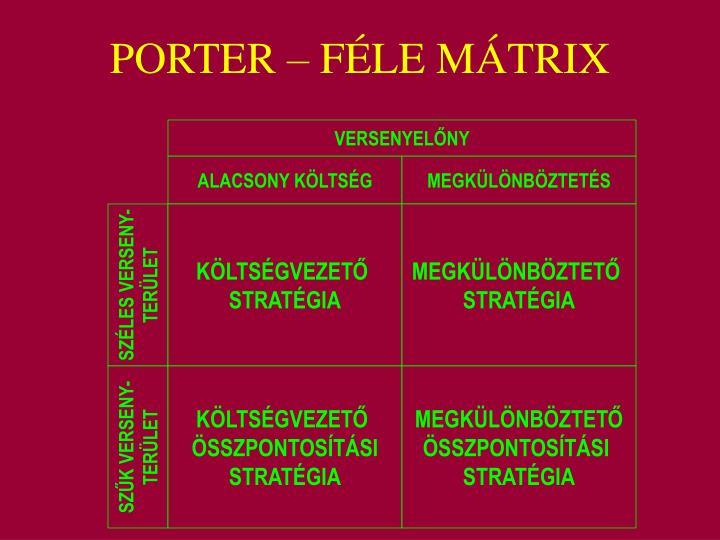PORTER – FÉLE MÁTRIX