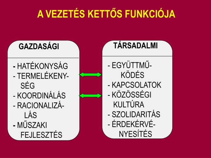 A VEZETÉS KETTŐS FUNKCIÓJA