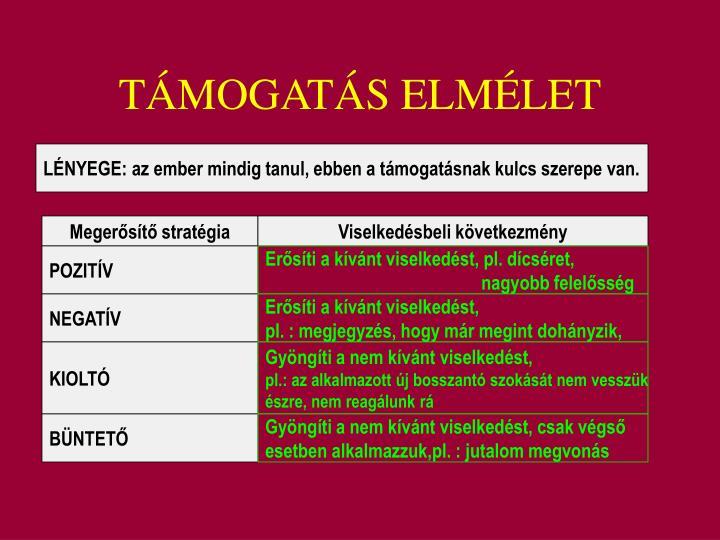 TÁMOGATÁS ELMÉLET