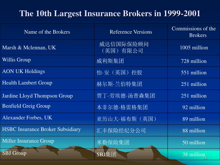 The 10th Largest Insurance Brokers in 1999-2001