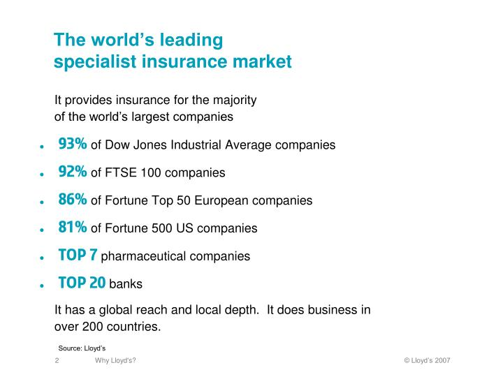 The world s leading specialist insurance market
