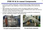 iter vv in vessel components
