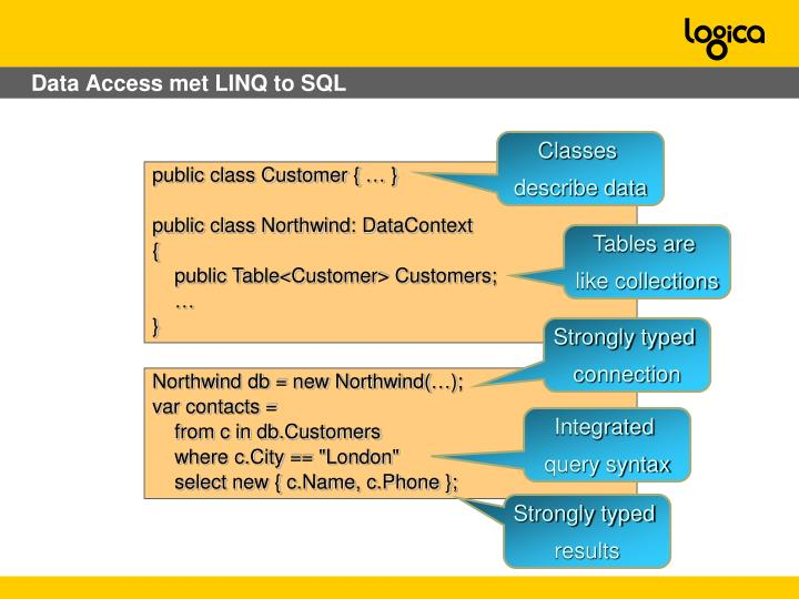 Data Access met LINQ to SQL