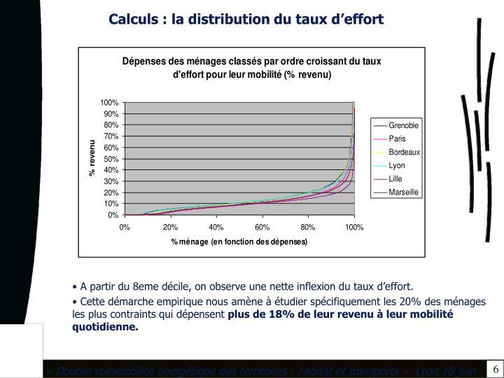 Calculs : la distribution du taux d'effort