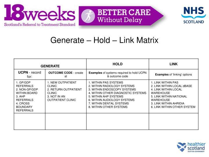 Generate – Hold – Link Matrix