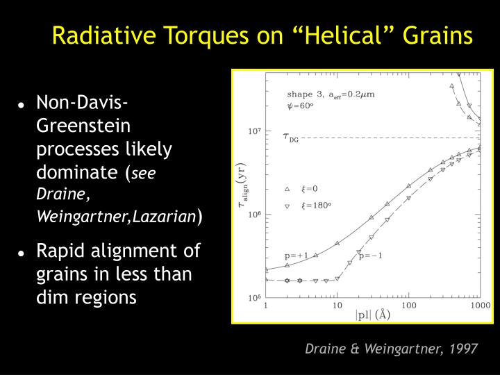 """Radiative Torques on """"Helical"""" Grains"""