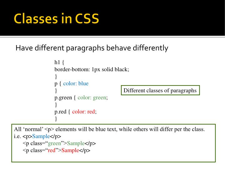 Classes in CSS