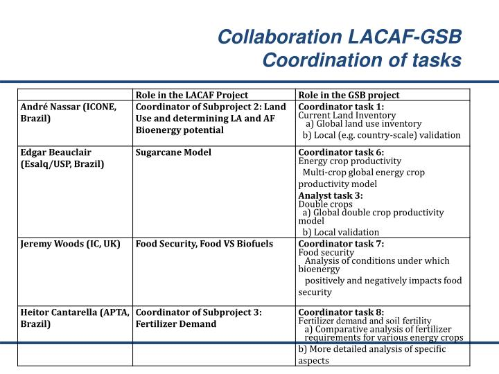 Collaboration LACAF-GSB