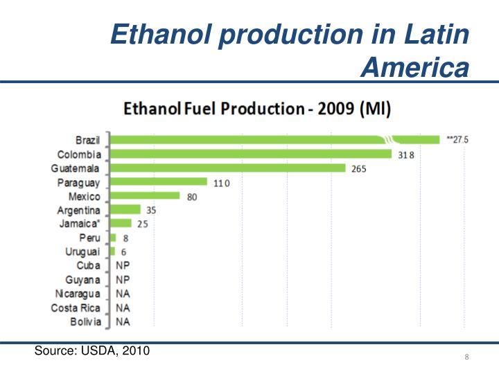 Ethanol production in Latin America
