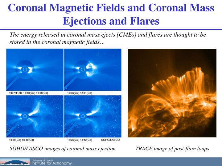 Coronal Magnetic Fields and Coronal Mass Ejections and Flares