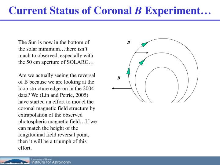 Current Status of Coronal