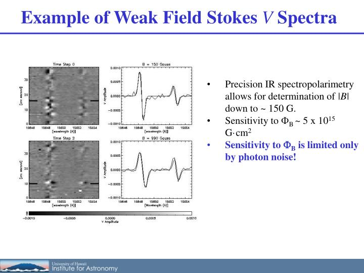 Example of Weak Field Stokes