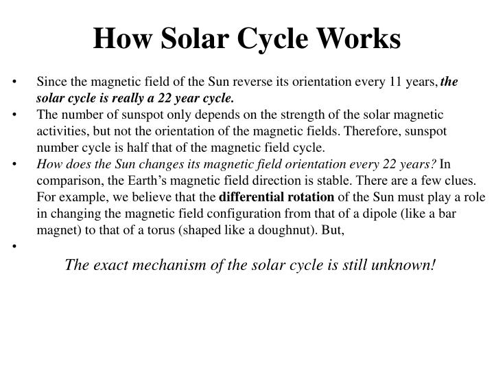 How Solar Cycle Works