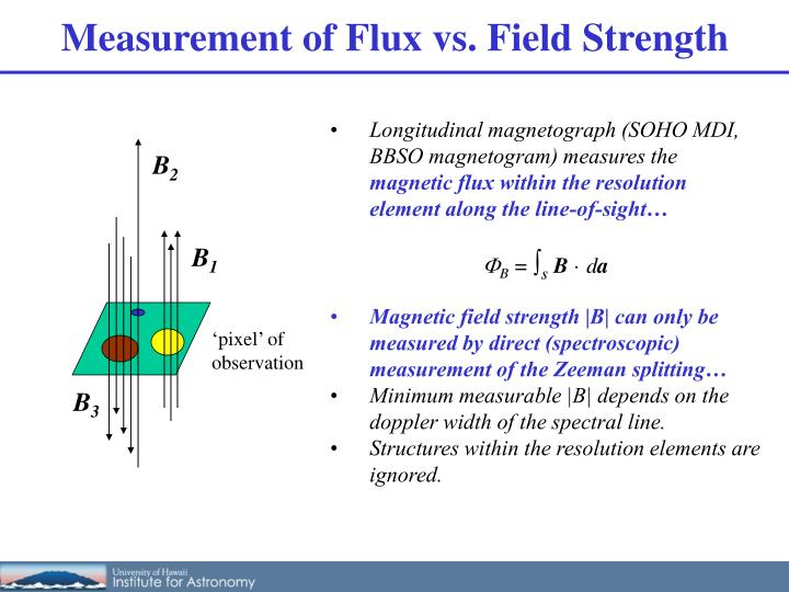 Measurement of Flux vs. Field Strength