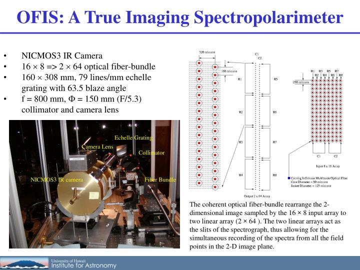 OFIS: A True Imaging Spectropolarimeter