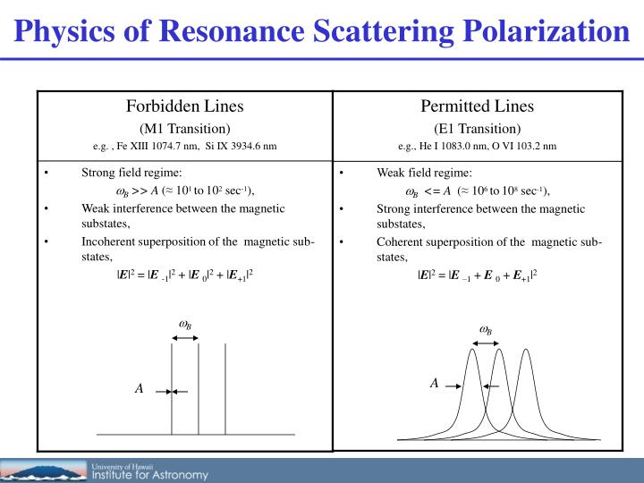 Physics of Resonance Scattering Polarization