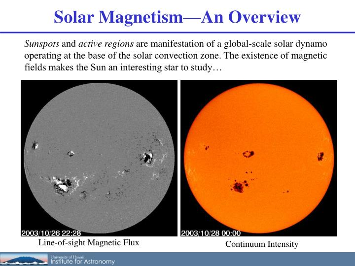 Solar magnetism an overview