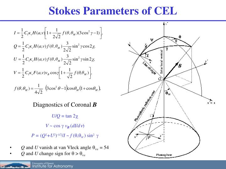 Stokes Parameters of CEL