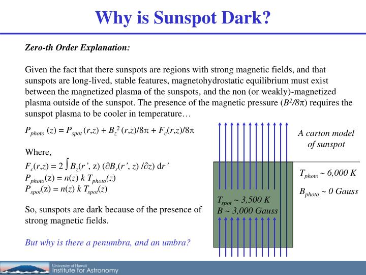 Why is Sunspot Dark?