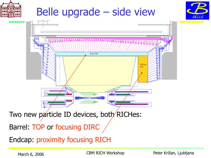 Belle upgrade – side view