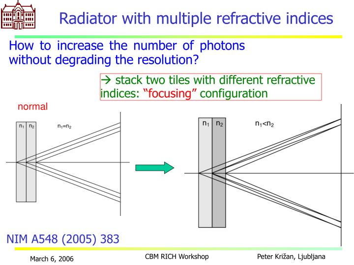 Radiator with multiple refractive indices