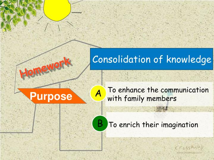 Consolidation of knowledge