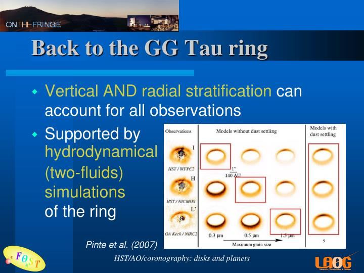 Back to the GG Tau ring