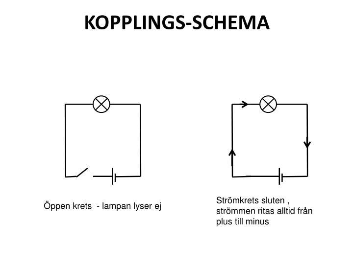 KOPPLINGS-SCHEMA