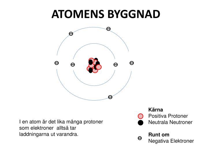 ATOMENS BYGGNAD