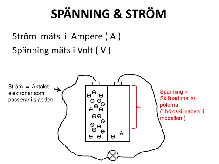 SPÄNNING & STRÖM