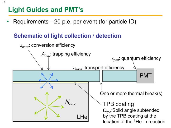 Light guides and pmt s