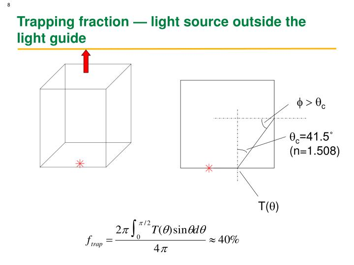 Trapping fraction — light source outside the light guide